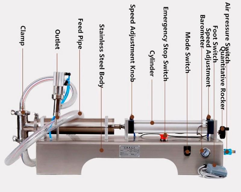 Дозатор для жидких продуктов WYD 1000 (100 - 1000 мл.)