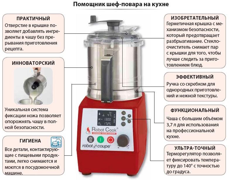Куттер-блендер Robot Cook