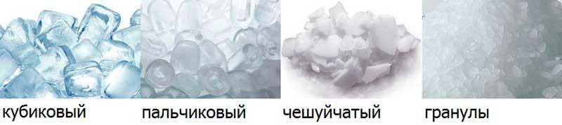 Формы льда