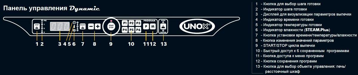Печь пароконвекционная Unox XFT 195