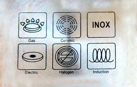 Профессиональная посуда для всех видов плит